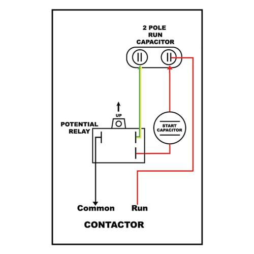 Solutions For Today S Hvac Problems