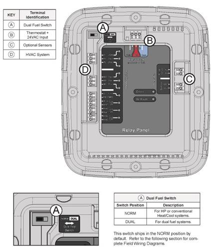 airstar supply solutions for today 39 s hvac problems Bryant 58Pav070 Wiring-Diagram